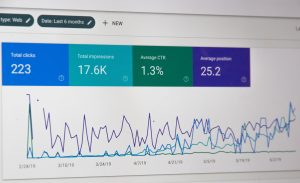 SEO Analyses And Content Writing